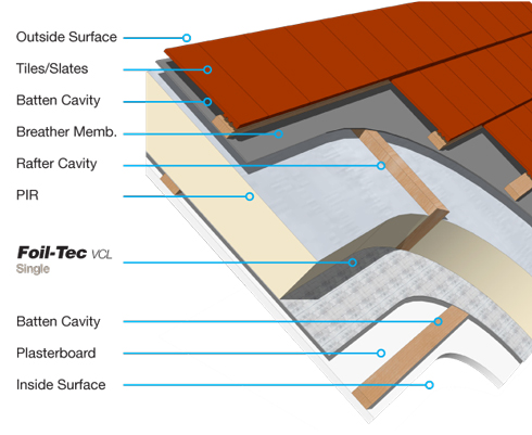 foiltec_single_roof