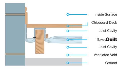 timber_floor